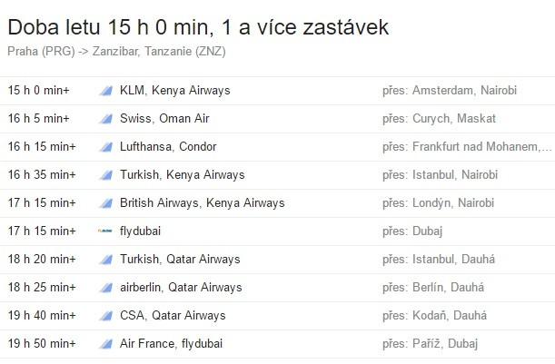 Délka letu z Prahy do Zanzibaru