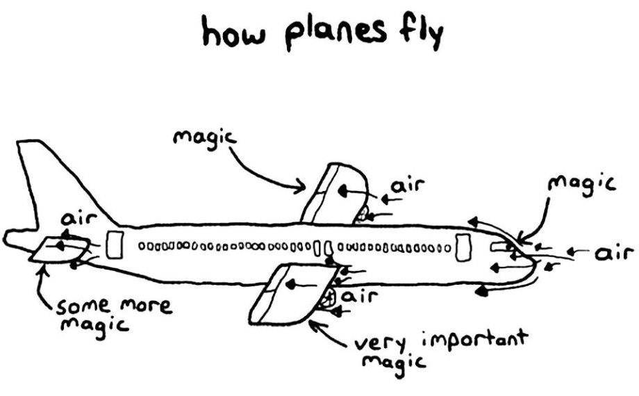 Letadlo letí díky magii
