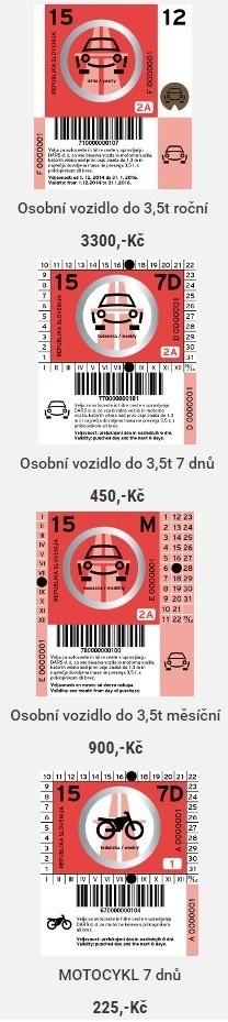 dalnicni-znamky-slovinsko-priklady