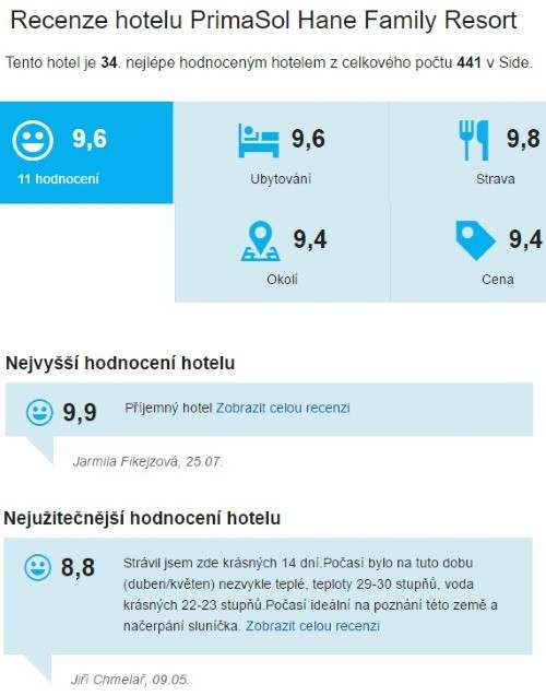 Nejlepší hotel Turecko All Inclusive