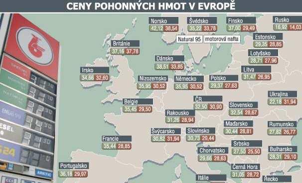 Ceny v Evropě