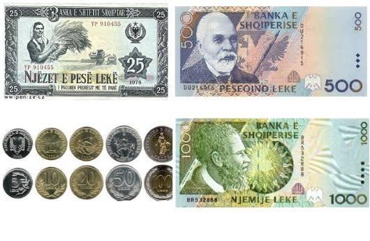 Měna Albánie