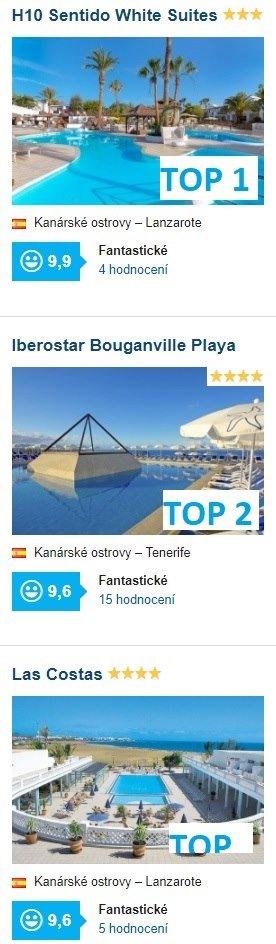 Nejlepší hotely Kanárské ostrovy