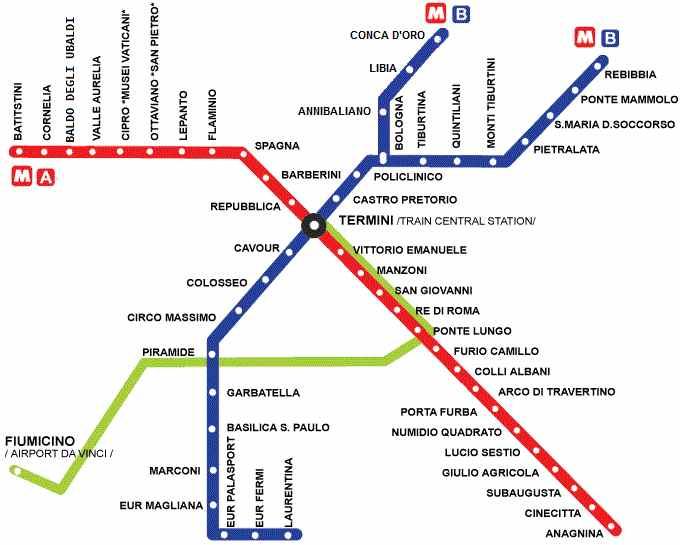 Mapa metra Řím v Itálii