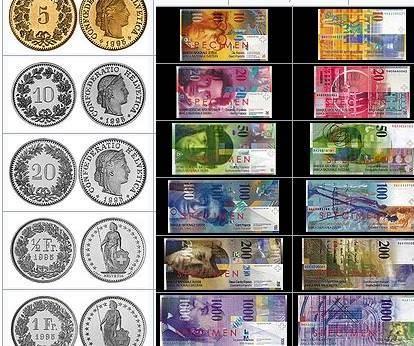 Švýcarsko měna a kurz