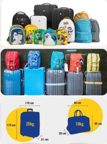 Příruční zavazadlo do letadla