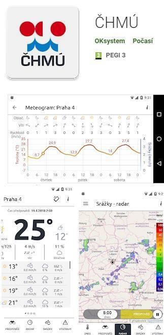 ČHMÚ aplikace data počasí