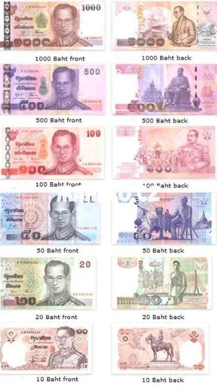 Měna Thajsko - Thajský baht bankovky