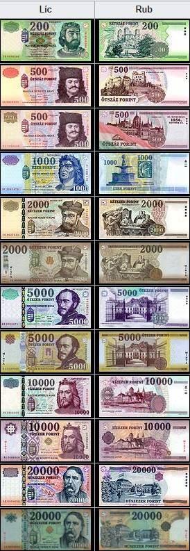 Maďarská měna bankovky