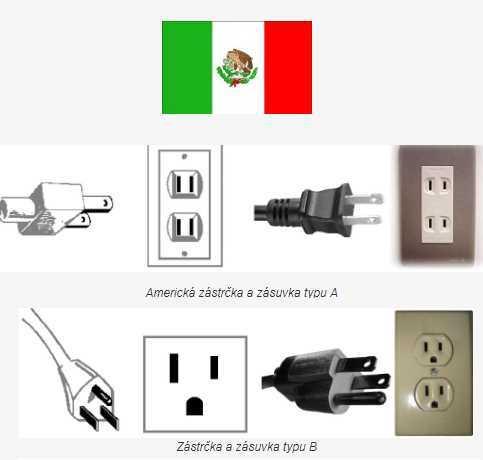 Elektrické zásuvky Mexiko