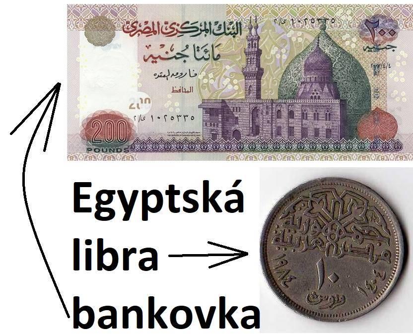 Egyptská měna kurz