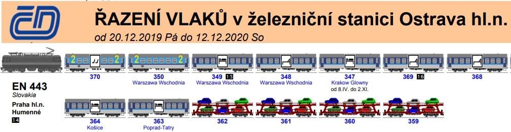 Řazení vlaků