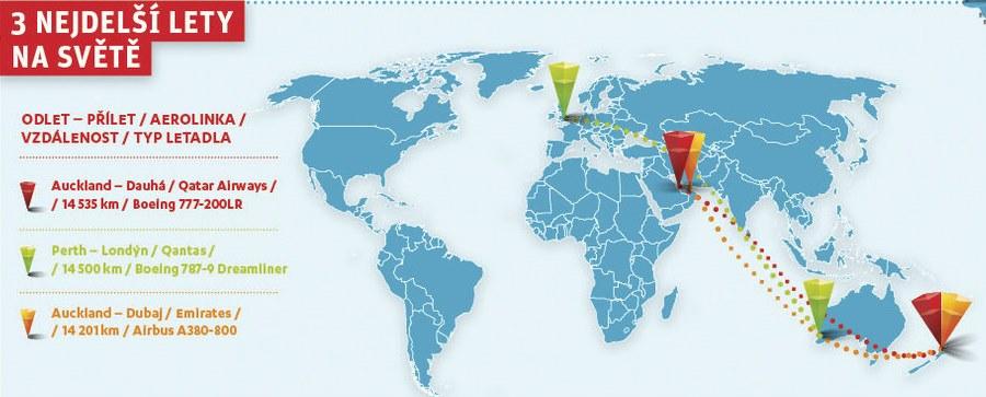 Mapa Letadel Letecke Trasy Nad Evropou Online Lety